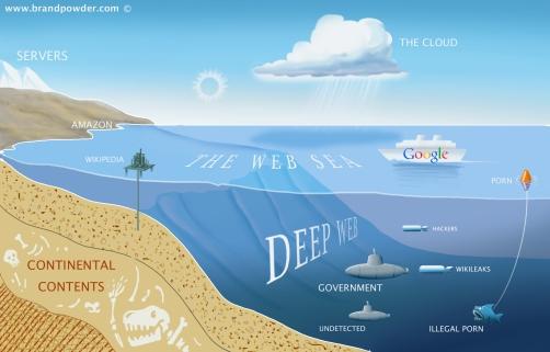 deepweb2