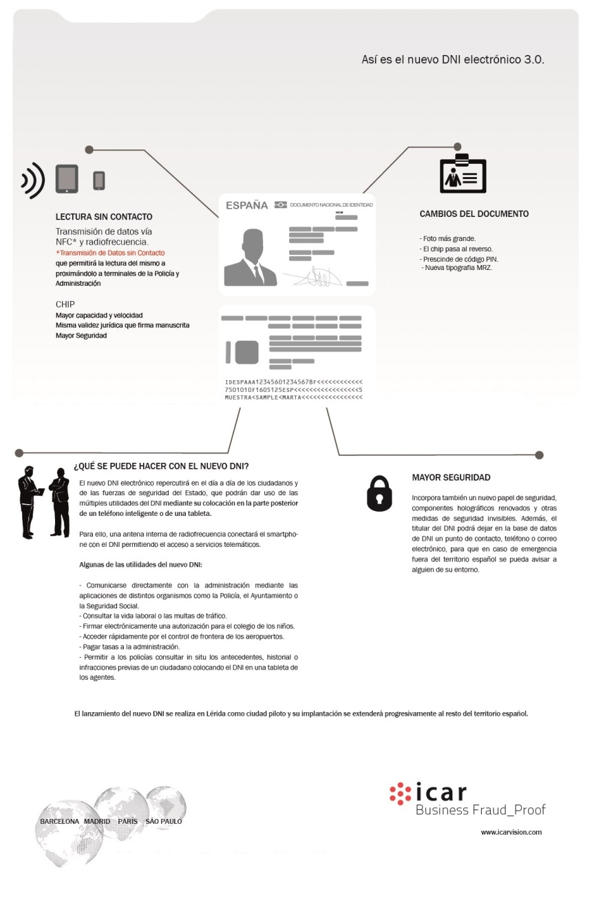 dni-30-infografia