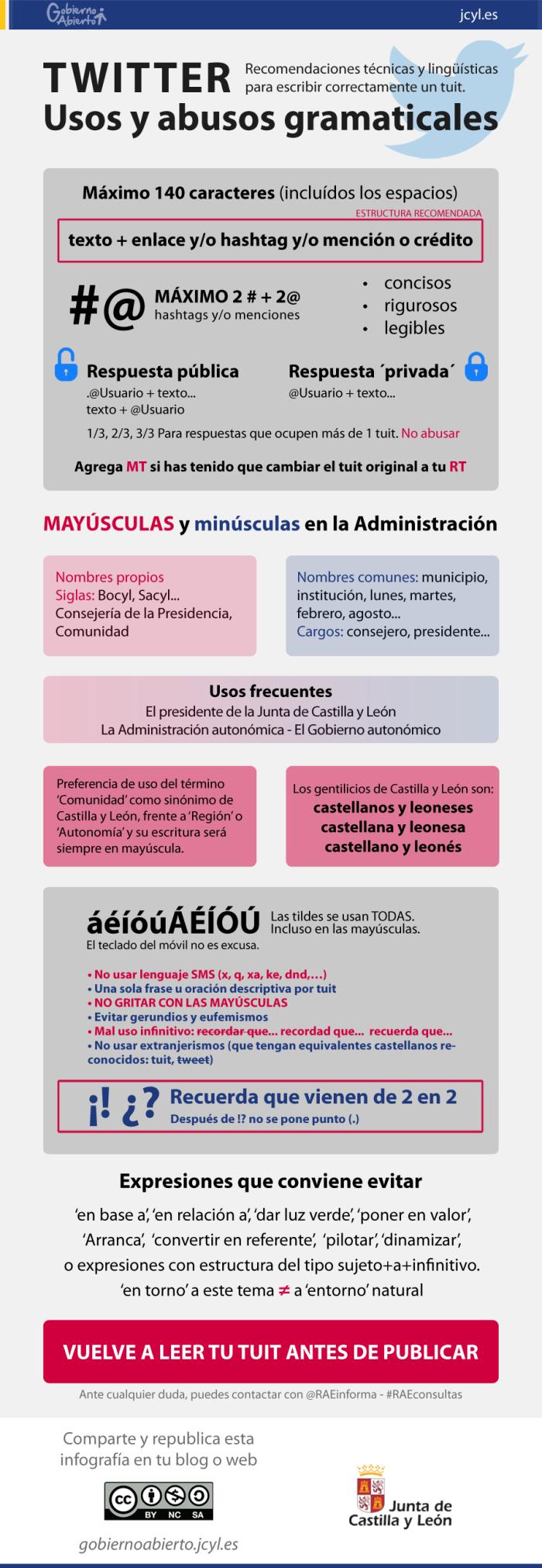 jcyl-infografia-redaccion-05