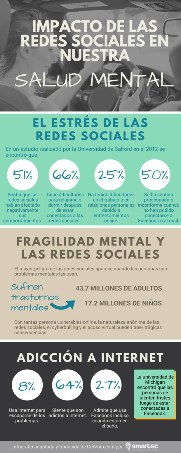 impacto_de_las_redes_sociales_en_nuestra_salud_mental-infografia