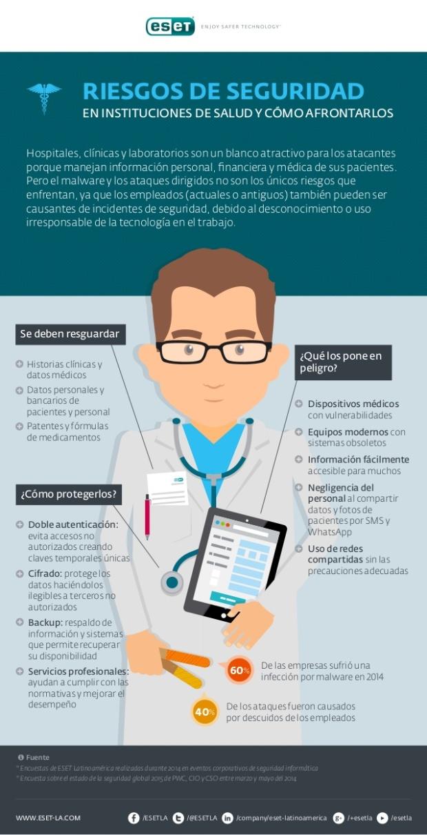riesgos-de-seguridad-en-instituciones-de-salud-infografia