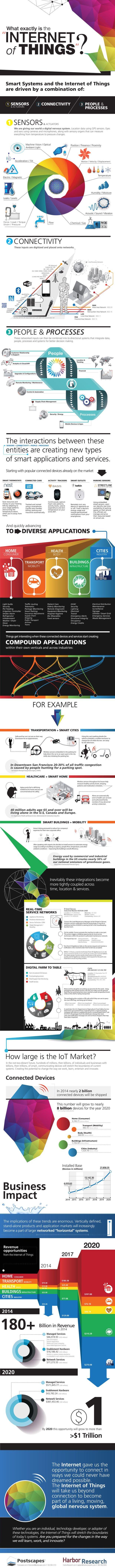 iot-infographics