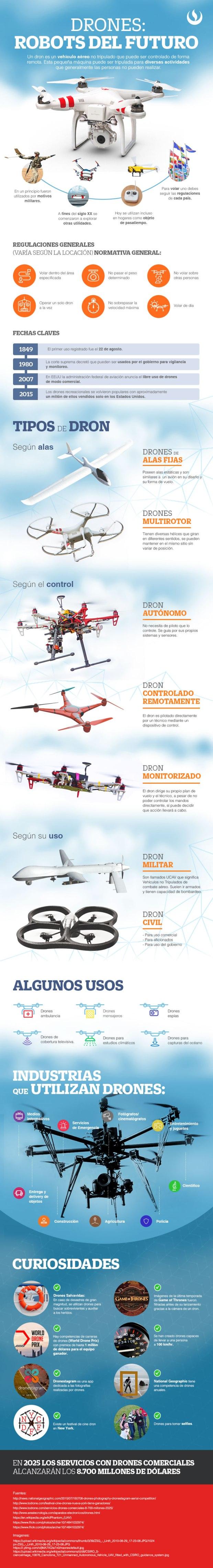 infografia-drones